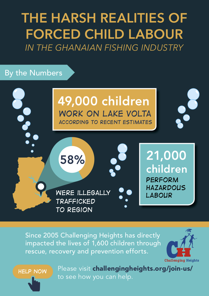 Ghana Child Labour Infographic Lake of Tears