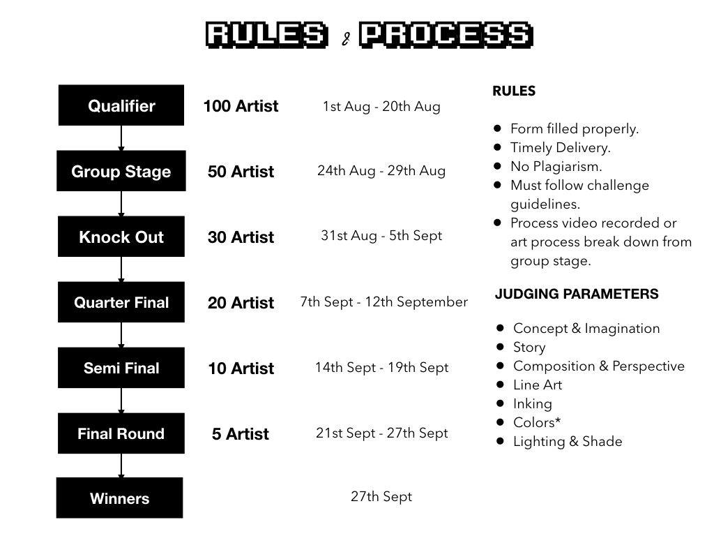 VX Art Tournament Rules and Process