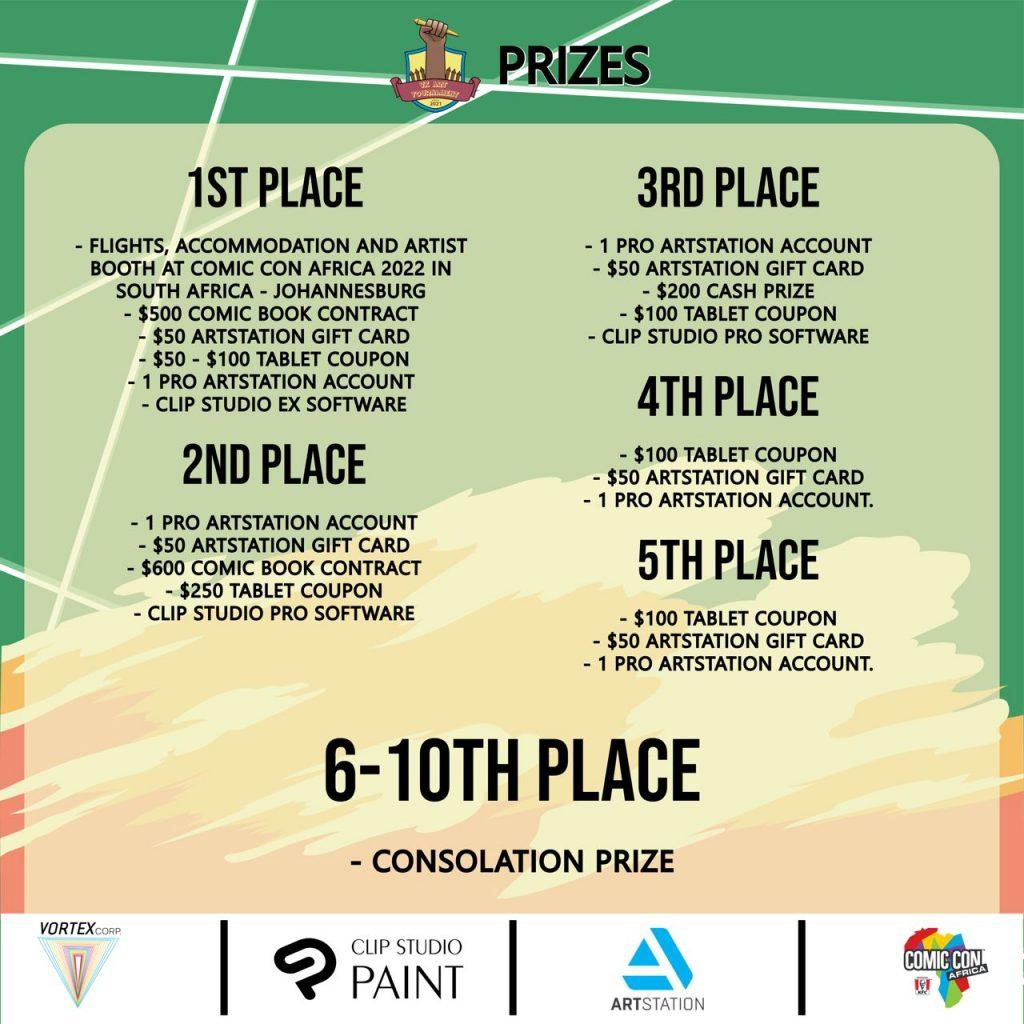 VX Art Tournament 2021 Prizes